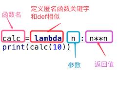 lambda1